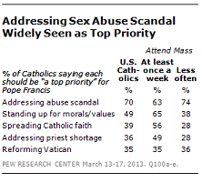 May | 2013 | EPHESIANS-511 NET- A Roman Catholic Ministry